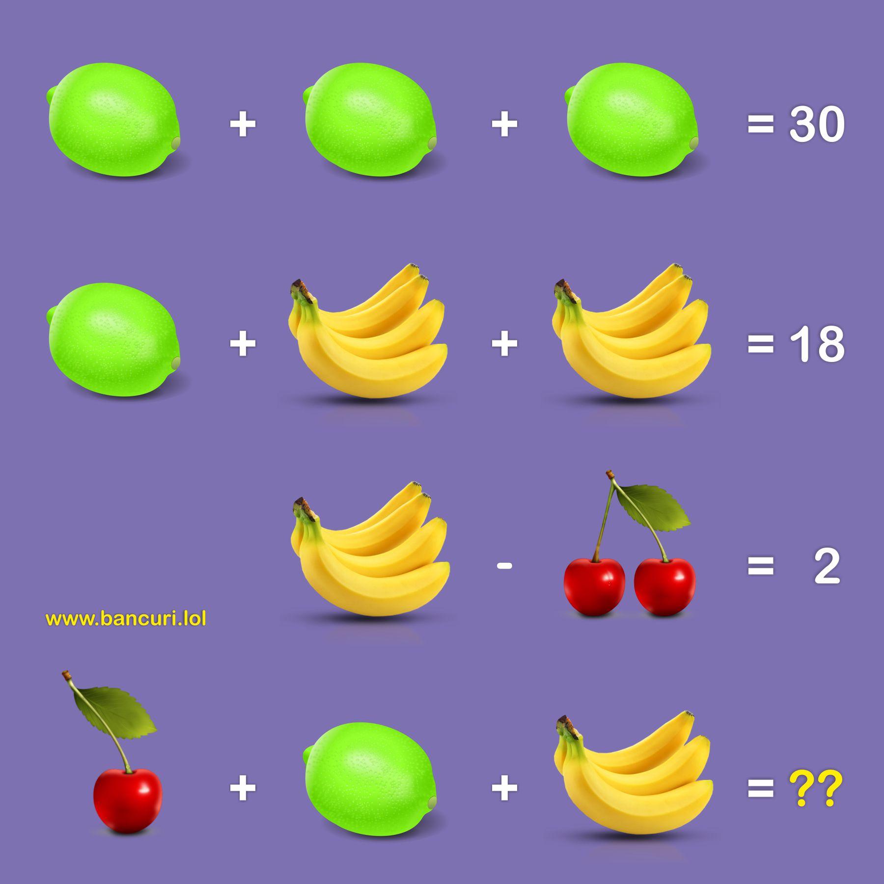 Problemă de matematică clasa a-III-a – Ghicește cât costă fructele!