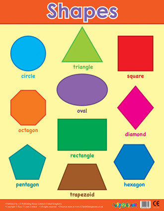 Shapes – Tradu cuvintele din limba engleza!