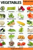 Vegetables - Legume - 1