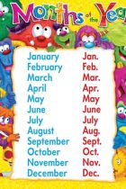 Months of the year - Lunile anului - 1