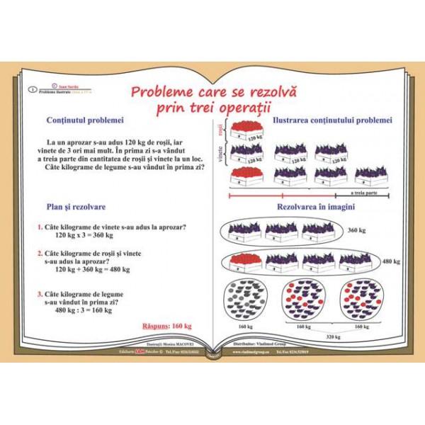 Matematica – Sa calculam corect urmatoarele exercitii!