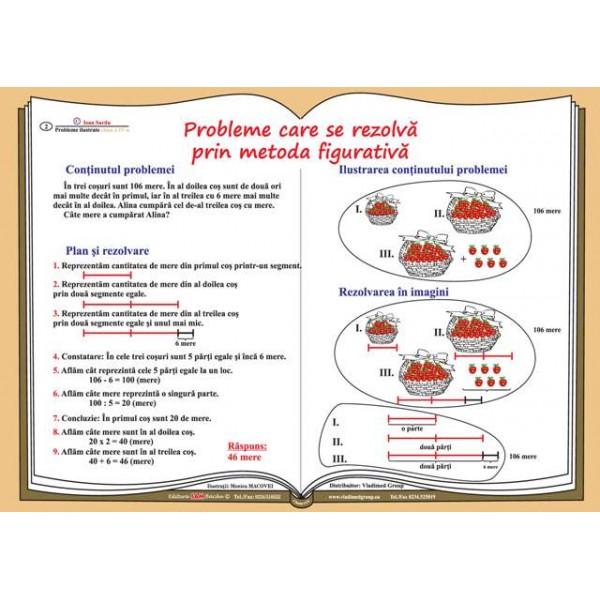 Matematica – Calcule rotunde