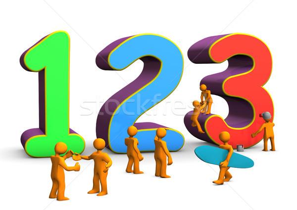 Test de matematica – Operatii aritmetice