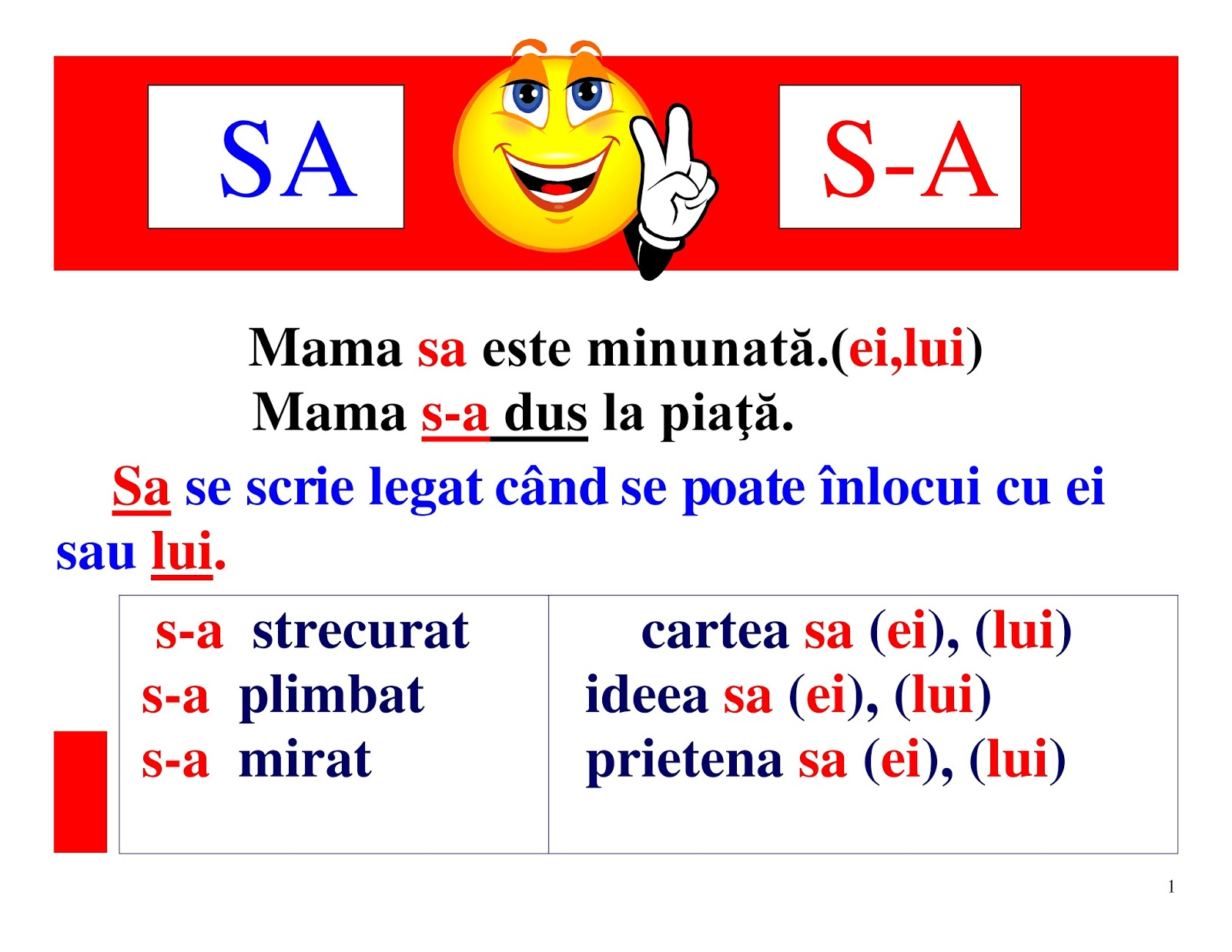 Ortogramele buclucașe (2)