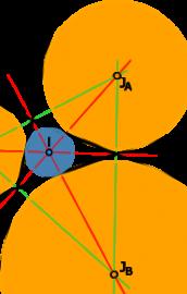 Cercul  (1)