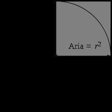 Cercul  (3)