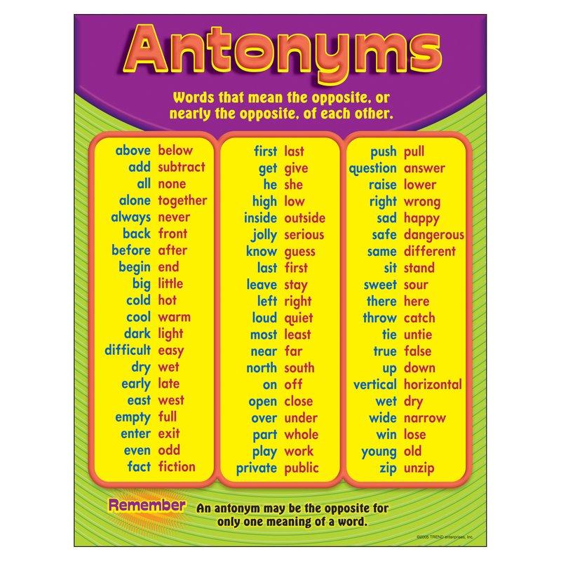 Antonime I