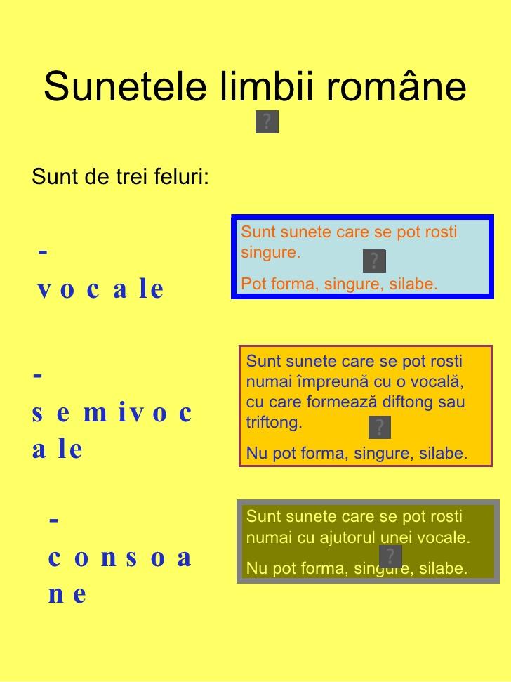 Noțiuni de fonetică: sunetele limbii române