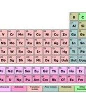 Simbolurile elementelor cimice