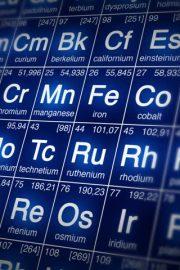 Simbolul elementelor