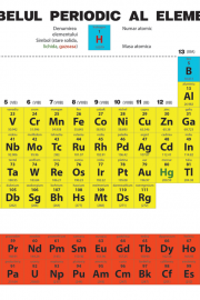 Simboluri chimice 123