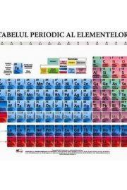Tabelel periodic al elementelor