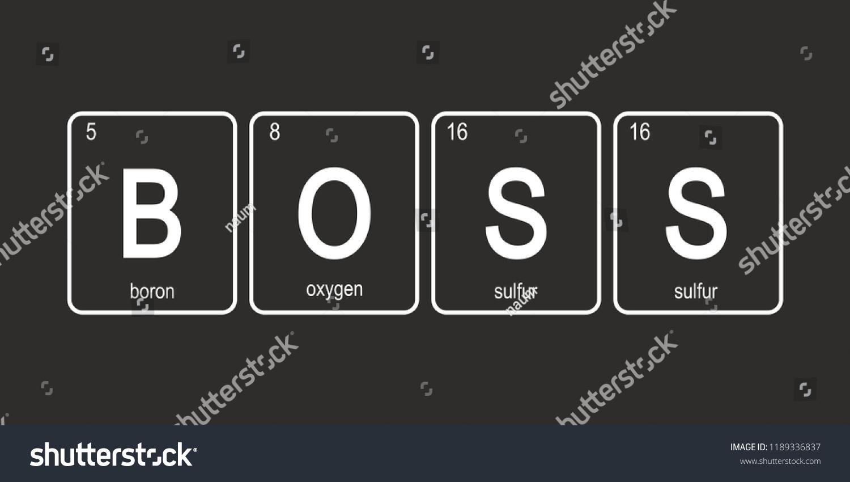 Elementele tabelului periodic