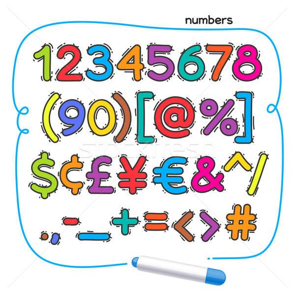 Matematică clasa a 2-a . Înmulțiri simple.