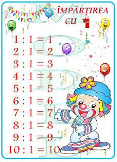 Cine știe tabla împărțirii cu 1 ?