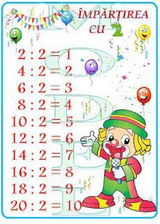Cine știe tabla împărțirii cu 2  ?