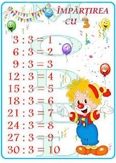 Cine știe tabla împărțirii cu  3 ?