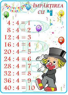 Cine știe tabla împărțirii cu  4 ?