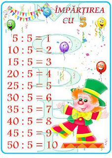 Cine știe tabla împărțirii cu 5  ?