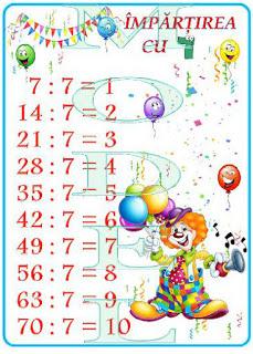 Ştii  tabla împărțirii cu  7 ?