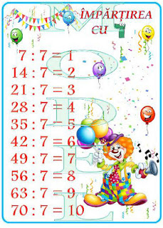 Cine știe tabla împărțirii cu  7 ?
