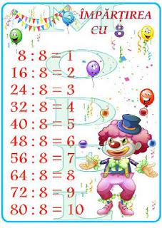 Cine știe tabla împărțirii cu  8?