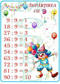Cine știe tabla împărțirii cu  9?