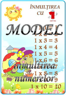 Cine ştie tabla înmulțirii cu 1?