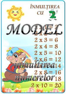 Cine ştie tabla înmulțirii cu 2?