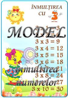 Cine ştie tabla înmulțirii cu 3?