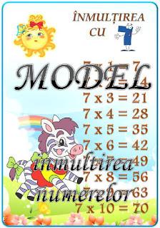Cine ştie tabla înmulțirii cu 7 ?