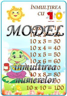 Cine ştie tabla înmulțirii cu 10?