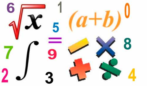 Matematică simplă și ușoară