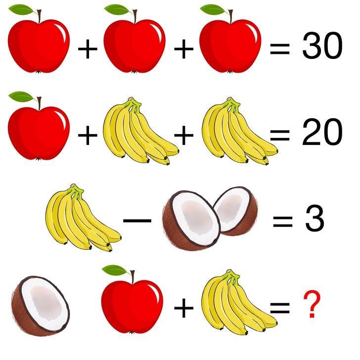 Tu știi matematică?