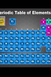 Simboluri chimice pt. începători