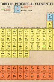 Simboluri chimice simple 1.