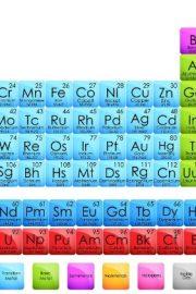 Simboluri chimice ._.-.