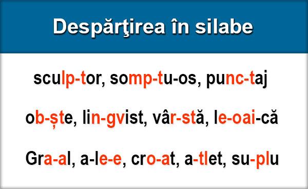 Haideți să despărțim in silabe!