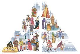 Societatea feudala