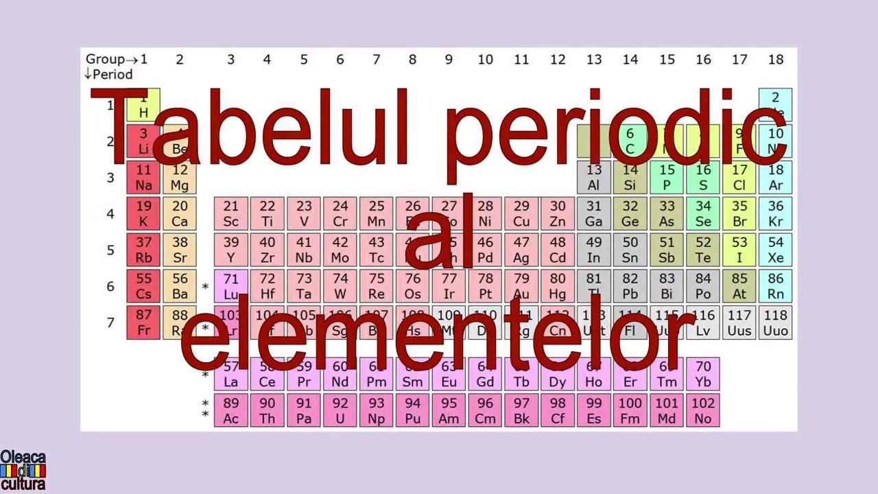 Tabelul periodic al elementelor(2)