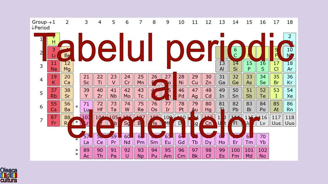 Tabelul periodic al elementelor(1)