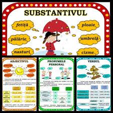 Gramatică pentru cei mici (2). Părţile de vorbire!