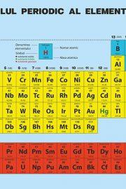 Simboluri chimice