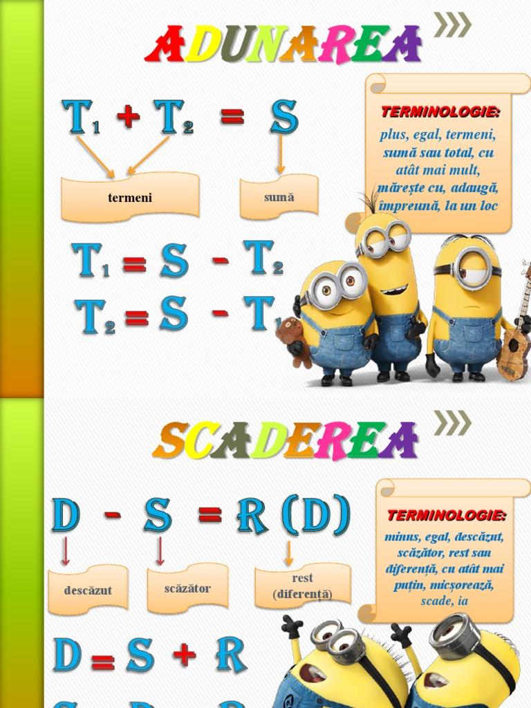 Noțiuni de baza in matematică