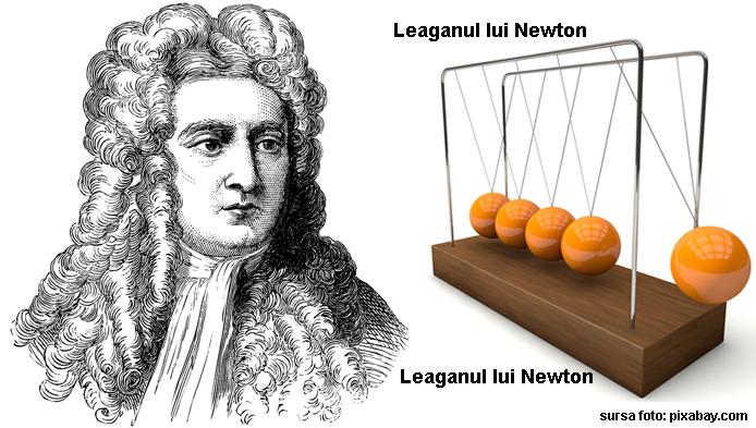 Isaac Newton Quiz
