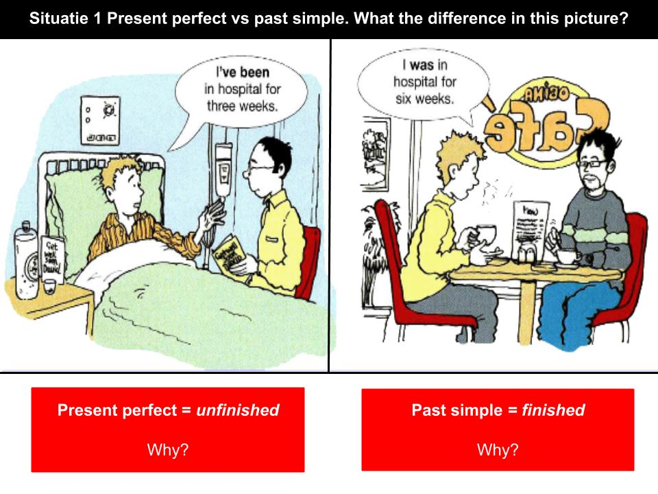 Present Perfect versus Past Simple