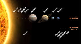 Sistemul Solar I