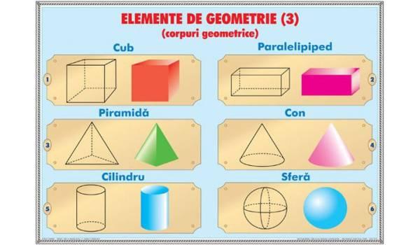 Elemente geometrice