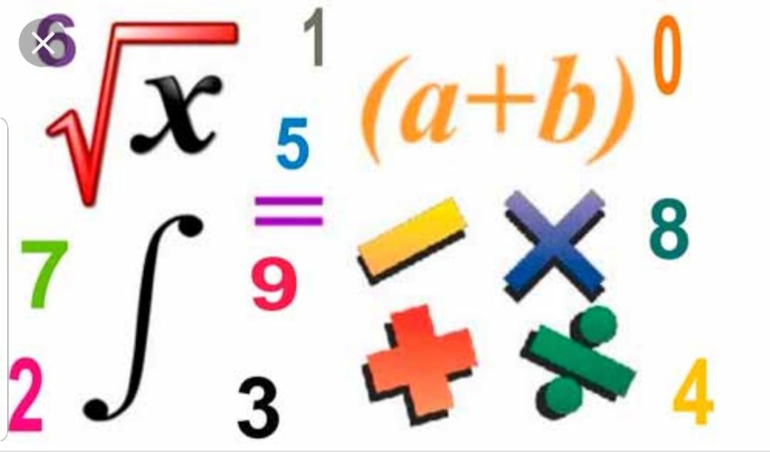 Matematica simpla pentru clasa a 3a