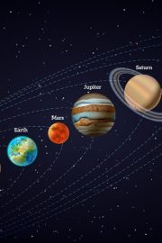 Curiozitati despre sistemul solar!
